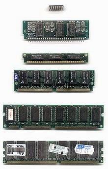 Bagian Perangkat Keras Komputer (Input dan Output)