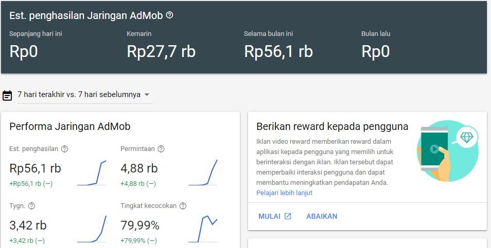 Source Code Apk Admob