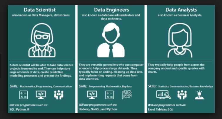 Ilmu Data vs Statistik, dan Apa Bedanya?