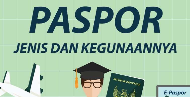 Syarat Membuat Paspor di Bondowoso