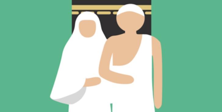 Alur Daftar Haji Reguler