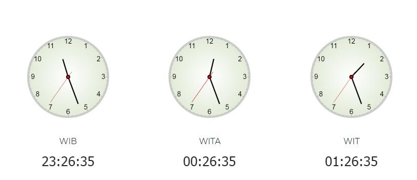 Jam Berapa Sekarang? Cek Disini Pasti Tepat